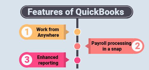 QuickBooks Enterprise Features - Infographic