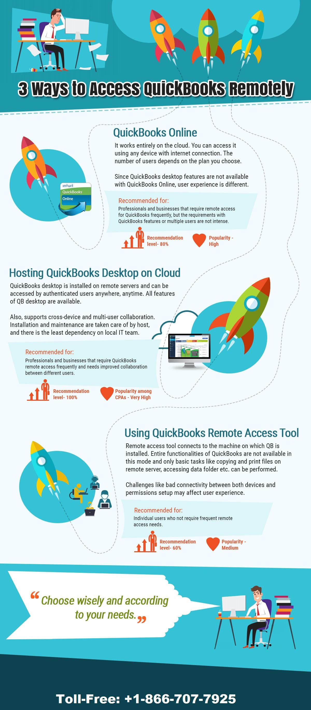 QuickBooks-Remote Access - Infographic
