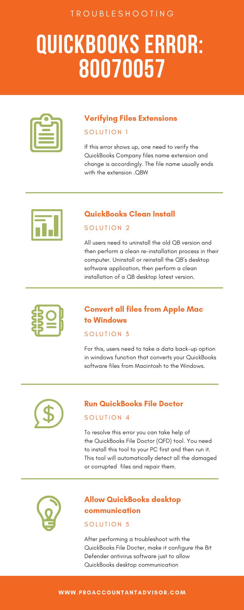 5 Steps to Fix QuickBooks Error Code 80070057- Infographic